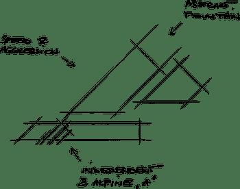 Die Logoskizze von Zanier mit Erklärungen des Logos